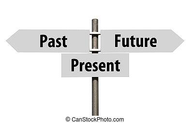 voorbij, kado, en, toekomst, meldingsbord