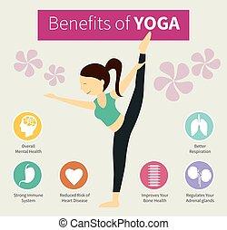 voordelen, infographic, yoga