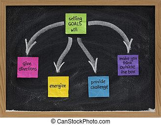 voordelen, van, plaatsende doelstellingen, op, bord