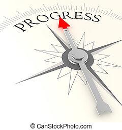 voortgang, woord, kompas