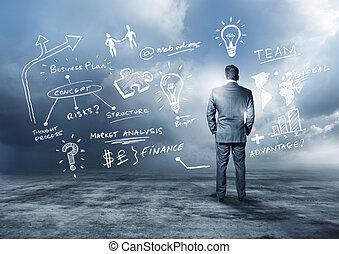 voorwaarts, planning, zakelijk