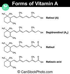 vormen, vitamine
