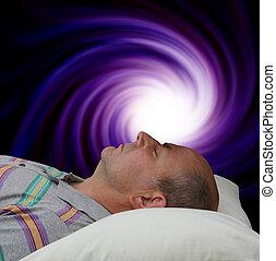 Vortex Meditation
