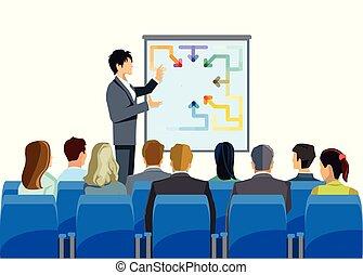 Vortrag-Lehrgang
