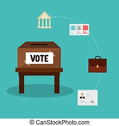 vote and election design