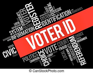 Voter ID word cloud collage , social concept background
