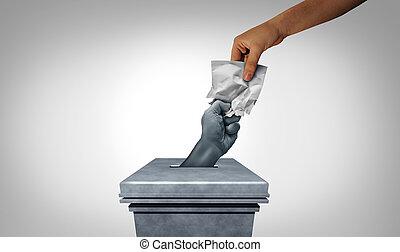 Voting Suppression - Voting suppression destruction of votes...
