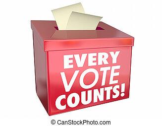 voto, caja, asuntos, papeleta, condes, cada, ilustración, 3d