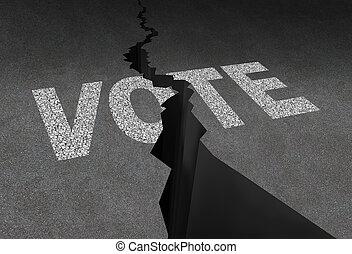 voto, dividido