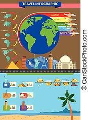 voyage mondial, infographic
