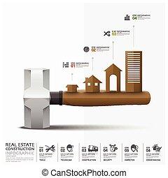 vrai, construction, infographic, propriété, business