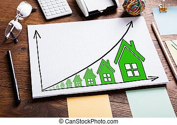 vrai, diagramme, croissance, prix, propriété