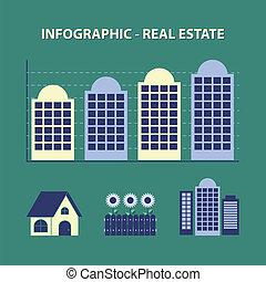 vrai, infographic, propriété
