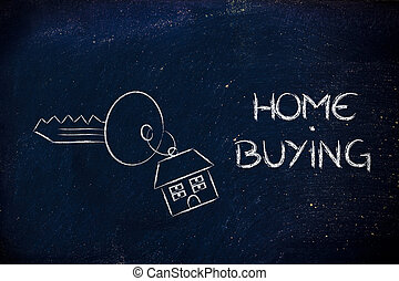 vrai, vente, propriété, marché, achat maison