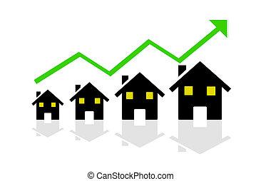 vrai, ventes, growth., concept, propriété