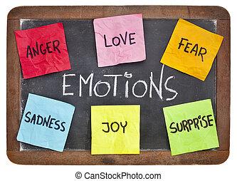 vreugde, vrees, droefheid, liefde, woede, verrassing