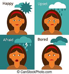 vrouw, iconen, karakter, emoties, spotprent, samenstelling
