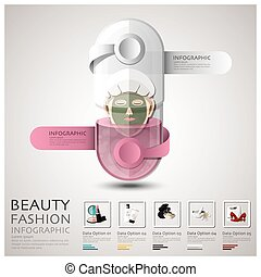 vrouw, levensstijl, beauty, capsule, infographic, mode, pil