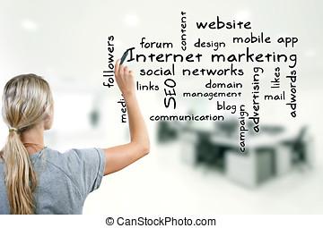 vrouw, marketing, schrijvende , concept, internet, keywords