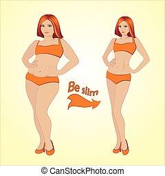 vrouw, slank, dik