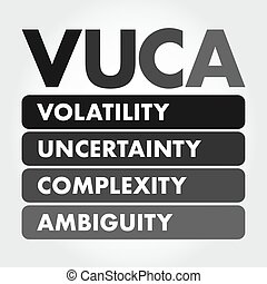 vuca, fond, concept affaires, acronyme