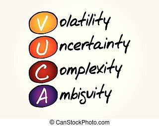Volatility, Uncertainty, Complexity, Ambiguity - VUCA - ...