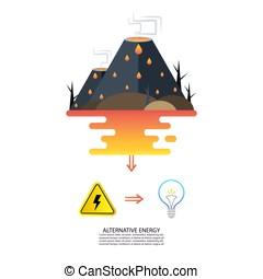 vulcão, energia alternativa