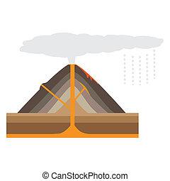 vulkaan, witte achtergrond, vrijstaand, (vector)