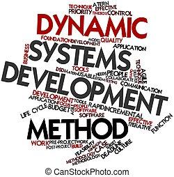 vyvolávání, dynamický, osoustavy, metoda