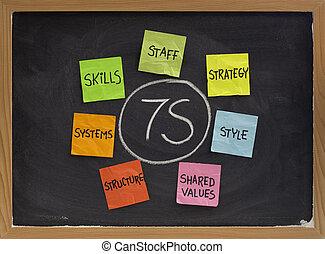 vyvolávání, kultura, analýza, 7s, organizational, vzor