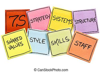 vyvolávání, pojem, kultura, -, analýza, 7s, organizational