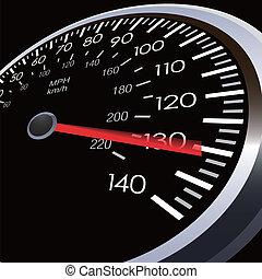 wóz, szybkość, metr