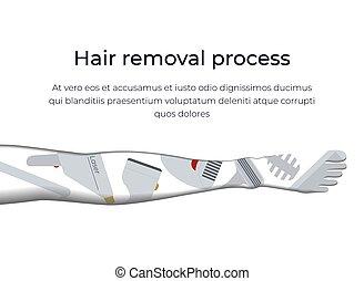 włosy, metody, typy, usunięcie