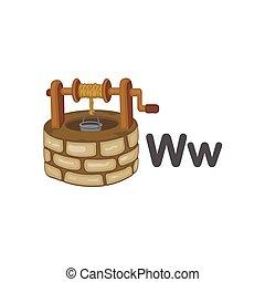 w, poço