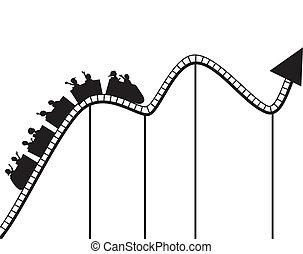 wałek coaster, wykres