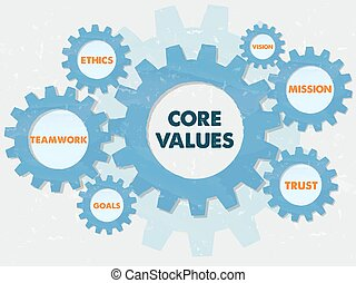waarden, kern, ontvangenis, zakelijk, v