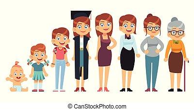 wachsen, entwicklung, frau, wohnung, generations., women., verschieden, physisch, vektor, alter, zyklus, weibliche , charaktere, stadien, leben, auf