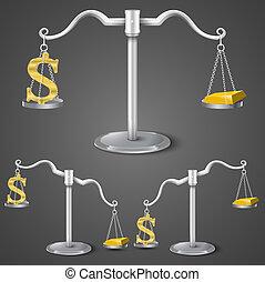 waga, dolar, gold., między