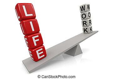 waga, pojęcie, praca, życie