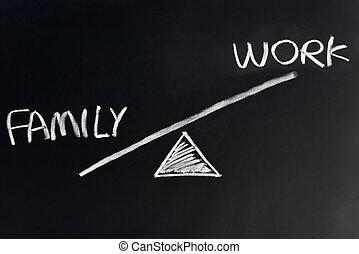 waga, praca, rodzina, przeciw