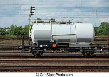 Wagon - Freight train wagon on the rails