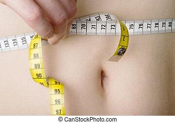 Waist Measure - Measuring the waist