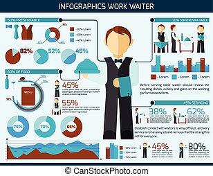 Waiter Man Infographic