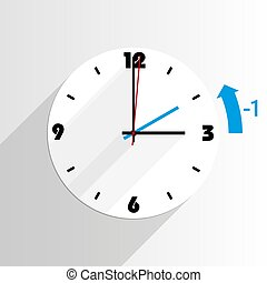 end of daylight saving time DST