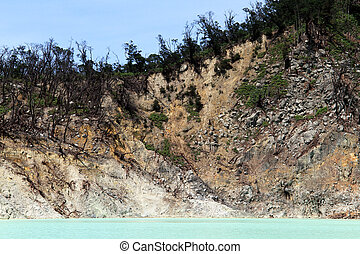 WAll of crater