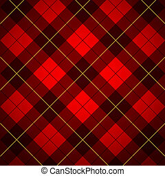 Wallace tartan, background. EPS file includes seamless...