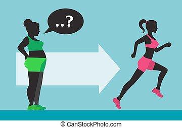 wants, vrouw, gewicht, verliezen