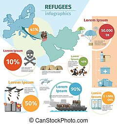 War victims and refugees evacuee vector infographic - War...
