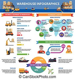 Warehouse Infographics Set