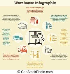 Warehouse Infographics Set - Warehouse infographics set with...